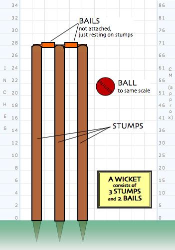 Londen_cricket_1.jpg